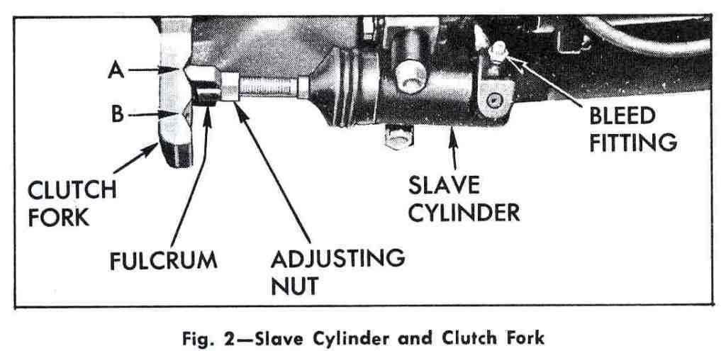 62 hydraulic clutch the 1947 present chevrolet gmc truck 62 hydraulic clutch the 1947 present chevrolet gmc truck message board network publicscrutiny Gallery